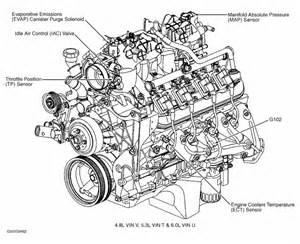 v car engine diagram uxtaargs engine information