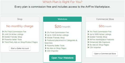 Best Websites To Sell Handmade Items - 40 artfirecom premier handmade marketplace to buy sell