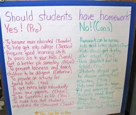 Argumentative Essay Samples For Teachers Persuasive Writing 21st Century Style Part 2 Xtranormal