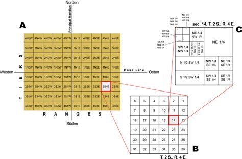 Section Breakdown Surveying by Genealogy S Understanding Real Property