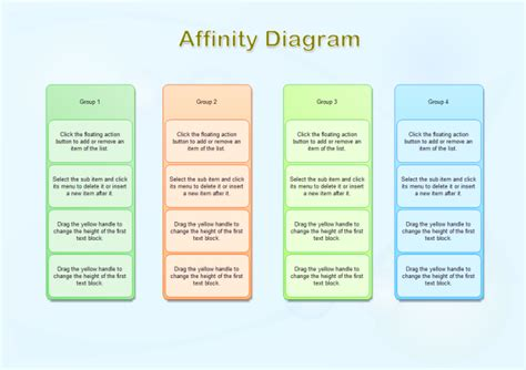 Affinity Diagram Template use brainstorming in six sigma program