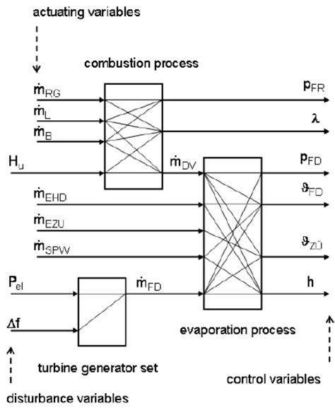 diagrams 1225706 boiler wiring diagram y plan central