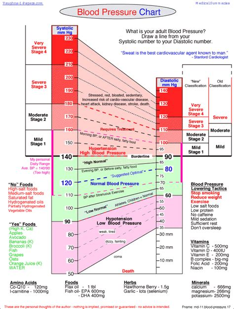 Healthcare blood pressure monitoring september 2010