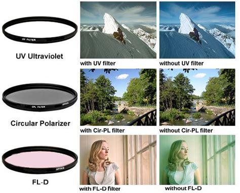 Green L Filter Uv Cpl Fld Kit 67mm green l filter uv cpl fld kit 67mm harga dan spesifikasi