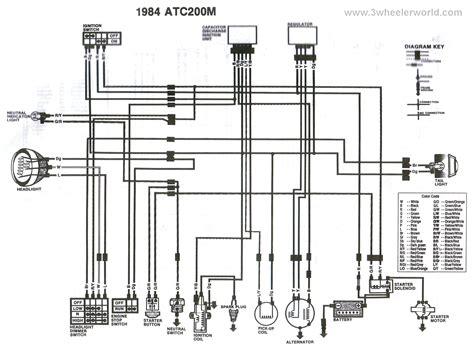 81 honda 200 atc wiring diagram 81 get free image about