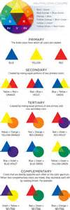 color terms glossary for design beginners 50 color related terms