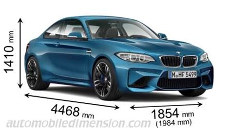 Comparatif des voitures sportives avec dimensions et coffre