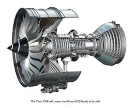 Rolls Royce Gas Turbines Rolls Royce Starts Assembly Of Trent Xwb Production