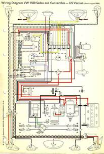 1967 beetle wiring diagram usa thegoldenbug best 1967 vw wiring diagram