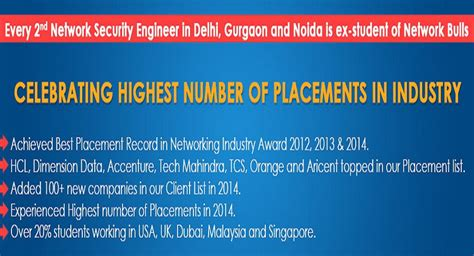 celebrating highest number  job placements  networking industry networkbulls
