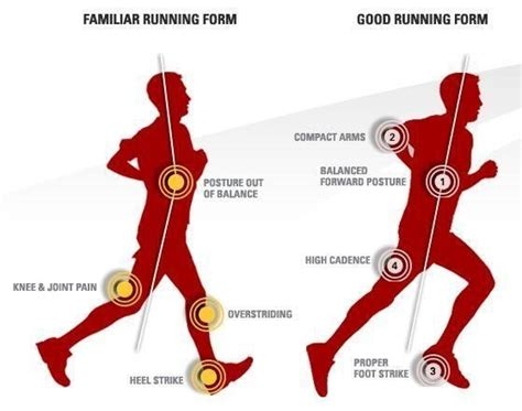 running tips latestfashiontips racing stripes proper running form