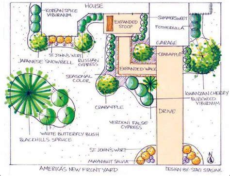 landscape diagram 6 best images of landscape diagram it landscape