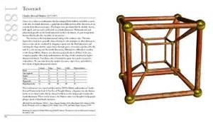 Past Present And Future Of Mathematics In India Essay by History Of Mathematics In India Past Present And Future