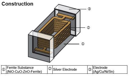 micro resistor micro ohm resistors multilayer chip bead inductor
