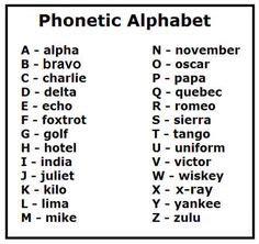 nato phonetic alphabet  images phonetic