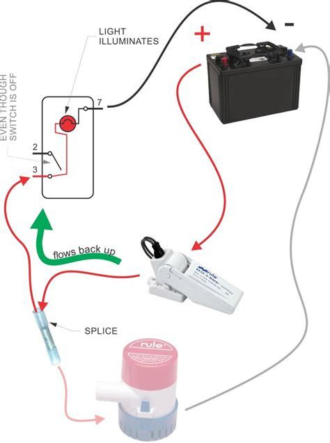 bilge wiring with indicator light for attwood diagram