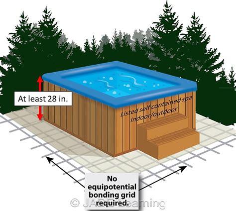 nec above ground pool wiring wiring diagram schemes
