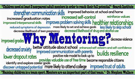 Mentoring Flyer Template