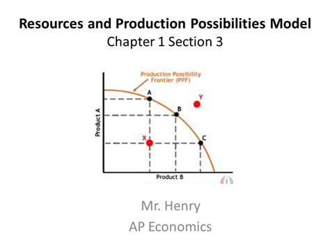 economics chapter 1 section 2 chapter 1 section 3 economics 28 images chapter 1