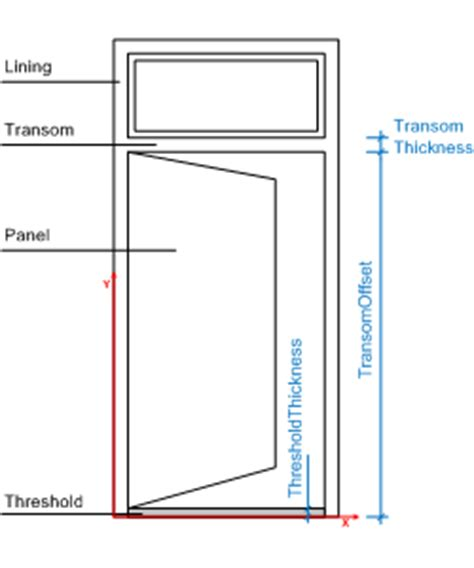 define transom window iso cd 16739 2011 e