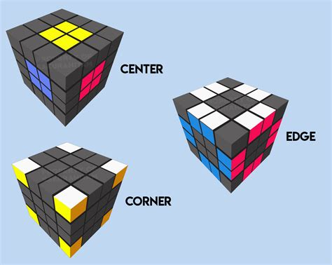 tutorial rubik 4x4 download tutorial rubik 4x4 cara menyelesaikan rubik 4x4