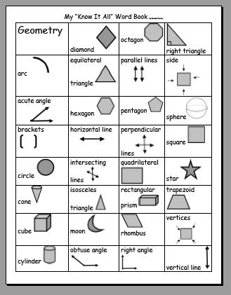 define printable area in word geometry vocabulary reference sheet great for math
