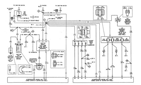 2003 jeep wrangler blower wiring diagram wiring diagrams
