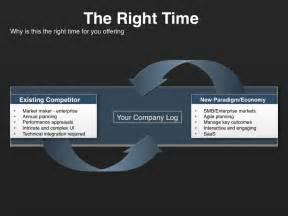 investor presentation template investor presentation template at four quadrant