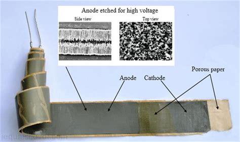 polymer capacitor construction aluminum construction