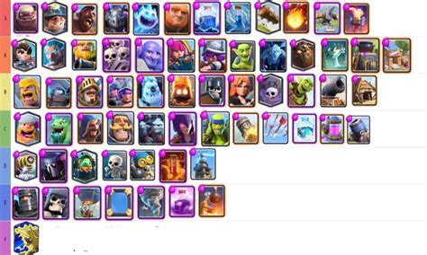 Clash Royale Gift Card - clash royale all cards pictures to pin on pinterest pinsdaddy