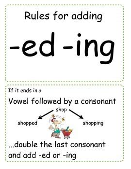 rule adding suffixes ed and ing changes the tense of a verb rules for adding ed and ing by whitley grunstra tpt