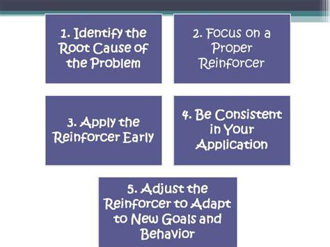 Behavior Modification Reinforcement by Behavior Modification
