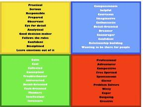 part 3 personalities the career coach