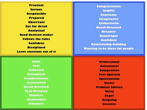 personality traits part 3 personalities the career coach