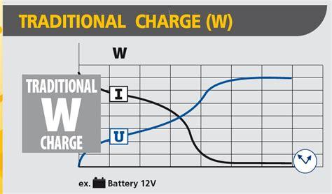 battery charger settings battery charger setting
