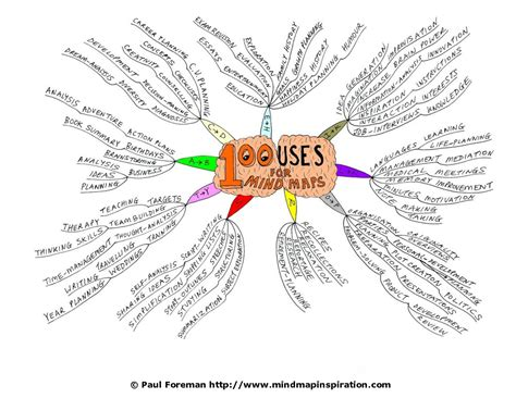 Uses Of L by Les 100 Usages Du Mind Mapping D Apr 232 S Paul Foreman Formation 3 0