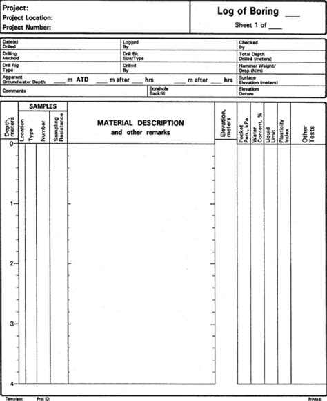 borehole log template chapter 4 continued nhi 05 037 geotech bridges