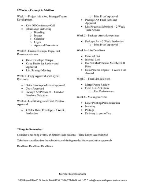Direct Mail Project Management Roundtable Handout (AMMC 2014)