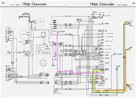 1966 c10 chevy truck wiring diagrams wiring diagram