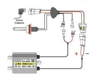 installation et guide d utilisation de votre kit xenon x 233 non h7