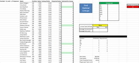 Nfl Spreadsheets by Nfl Football Projection Tool Daily Nfl