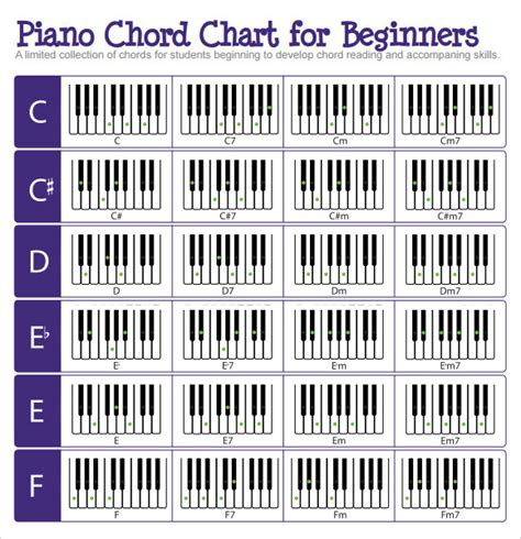 printable piano chord chart piano notes chart for beginners video search engine at