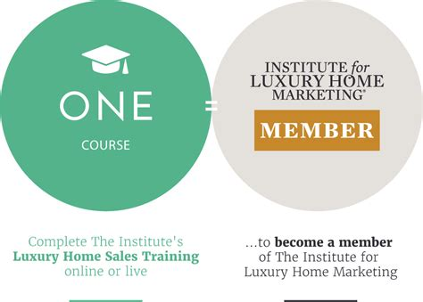 emejing certified luxury home marketing specialist