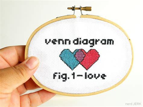 diy meaning this venn diagram of cross stitch 18 is a diy kit meaning it will be all the more