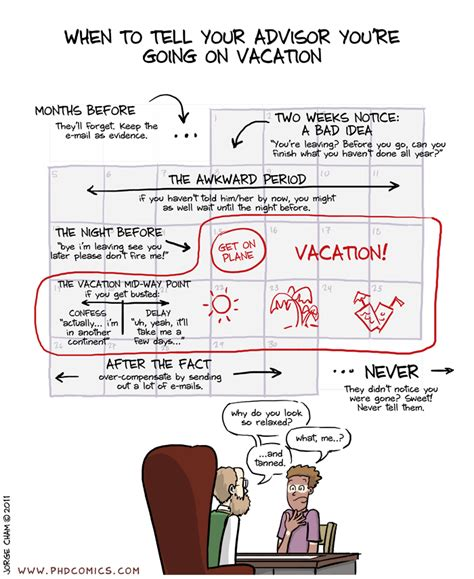 phd comics advisor phd comics advisor vacation download foto gambar