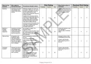 risk amp method statement commercial electrical installation