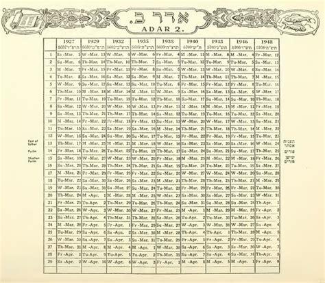 Calendario De 1948 File Calendar Showing Adar Ii Between 1927 And