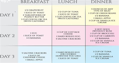 printable diet plan for quick weight loss 3 day military diet plan for quick weight loss great
