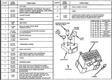 car wiring fuse panel wiring diagram dodge challenger 93