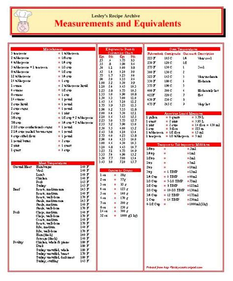 Kitchen Weight Measurements 7 Best Images Of Printable Measurement Chart Free